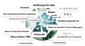 the word good news in different languages all over a picture a globe